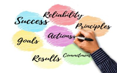 Soft Skills in Hard Times No. 23 :  Resolution & Commitment